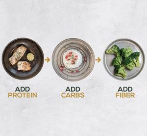 Drivu Pro Diet